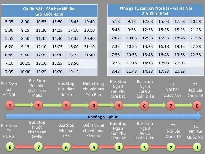 Thoi gian xuat ben tuyen bus 86 - Xe Bus / Buýt đi Nội Bài chất lượng cao giá cực rẻ chỉ từ 9.000 đồng